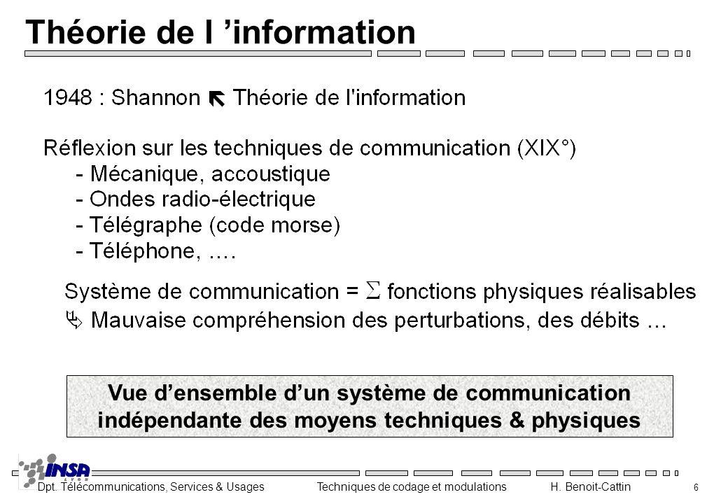 Dpt. Télécommunications, Services & Usages Techniques de codage et modulations H. Benoit-Cattin 57