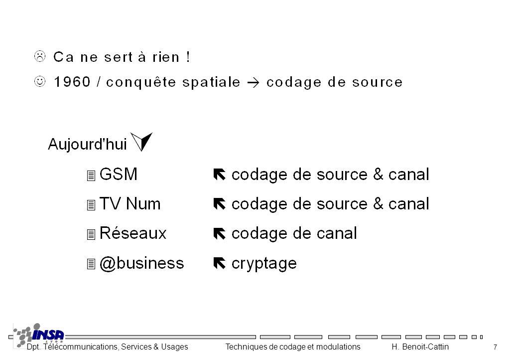 Dpt. Télécommunications, Services & Usages Techniques de codage et modulations H. Benoit-Cattin 7