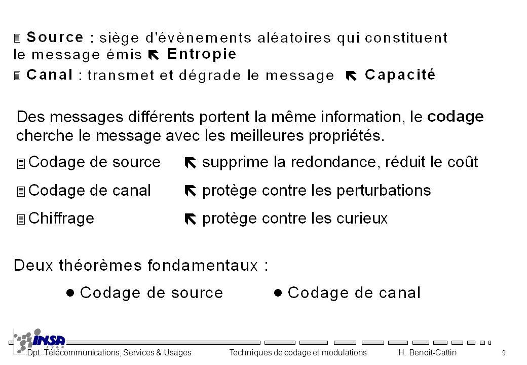 Dpt. Télécommunications, Services & Usages Techniques de codage et modulations H. Benoit-Cattin 9
