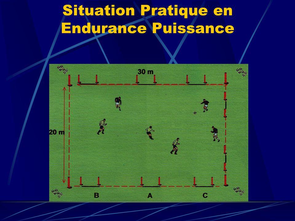 Situation Pratique en Endurance Capacité
