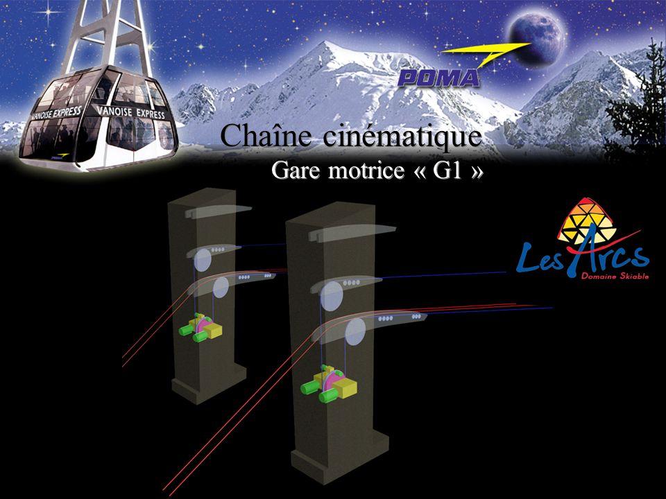 Chaîne cinématique Gare motrice « G1 »
