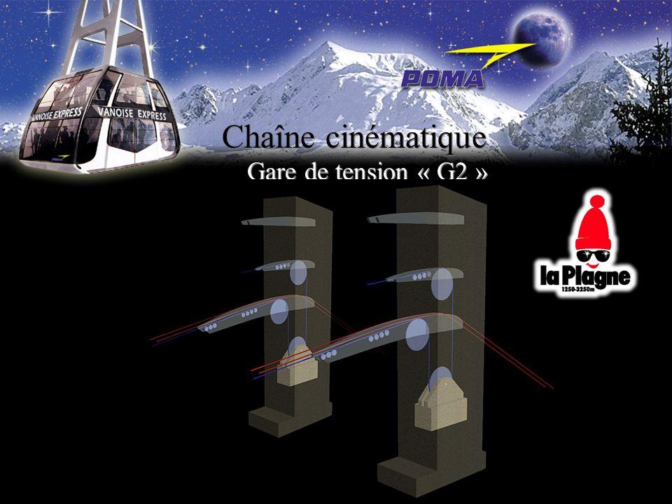 Chaîne cinématique Gare de tension « G2 »