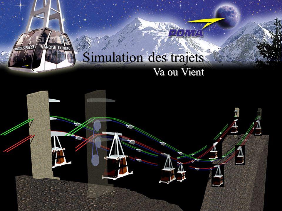 Simulation des trajets Va ou Vient