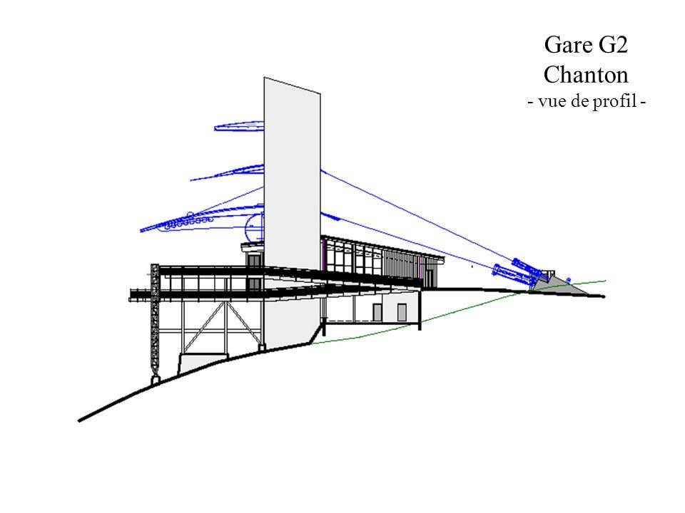 Gare G2 Chanton - vue de profil -