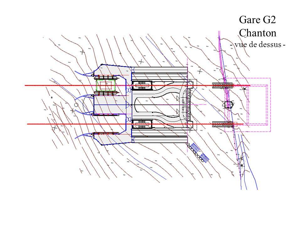 Gare G2 Chanton - vue de dessus -