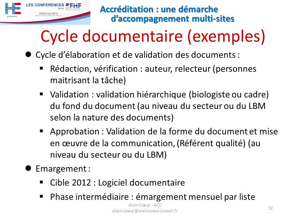 Accréditation : une démarche daccompagnement multi-sites 12 Alain Cœur - ACC alain.coeur@alaincoeurconseil.fr Cycle documentaire (exemples) Cycle déla