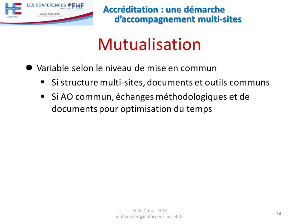 Accréditation : une démarche daccompagnement multi-sites 14 Alain Cœur - ACC alain.coeur@alaincoeurconseil.fr Mutualisation Variable selon le niveau d