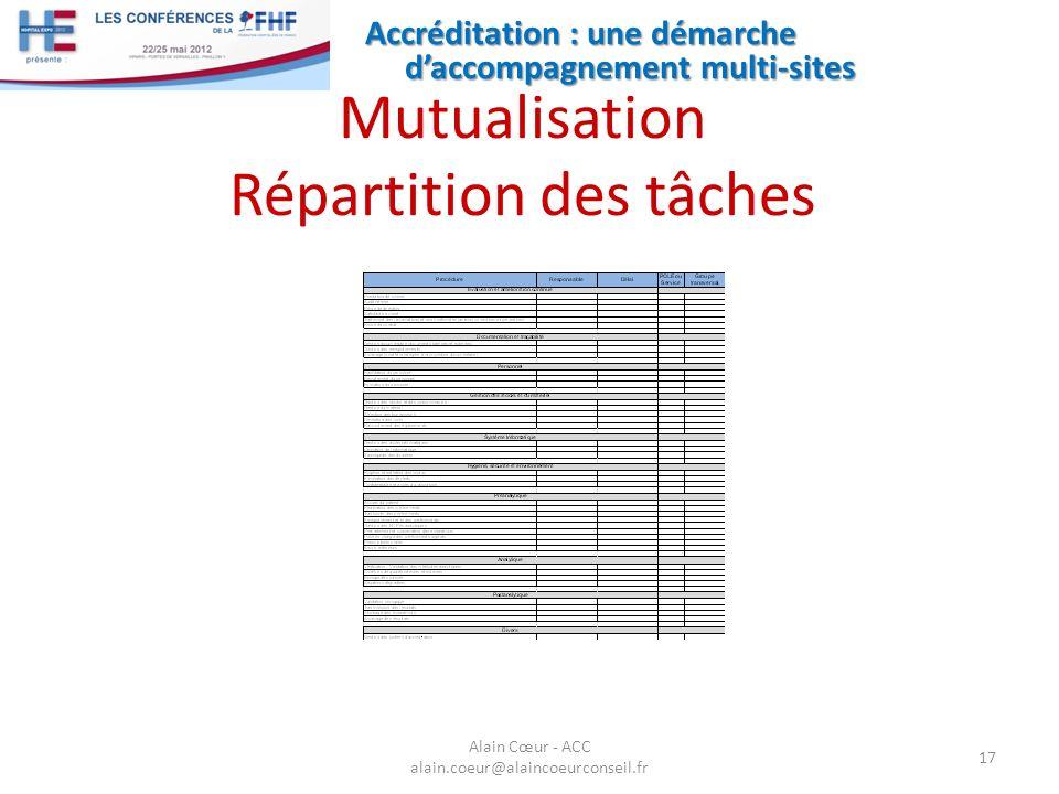 Accréditation : une démarche daccompagnement multi-sites 17 Alain Cœur - ACC alain.coeur@alaincoeurconseil.fr Mutualisation Répartition des tâches