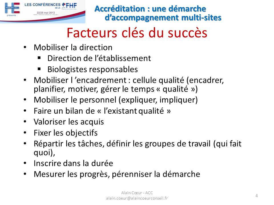 Accréditation : une démarche daccompagnement multi-sites 4 Facteurs clés du succès Mobiliser la direction Direction de létablissement Biologistes resp
