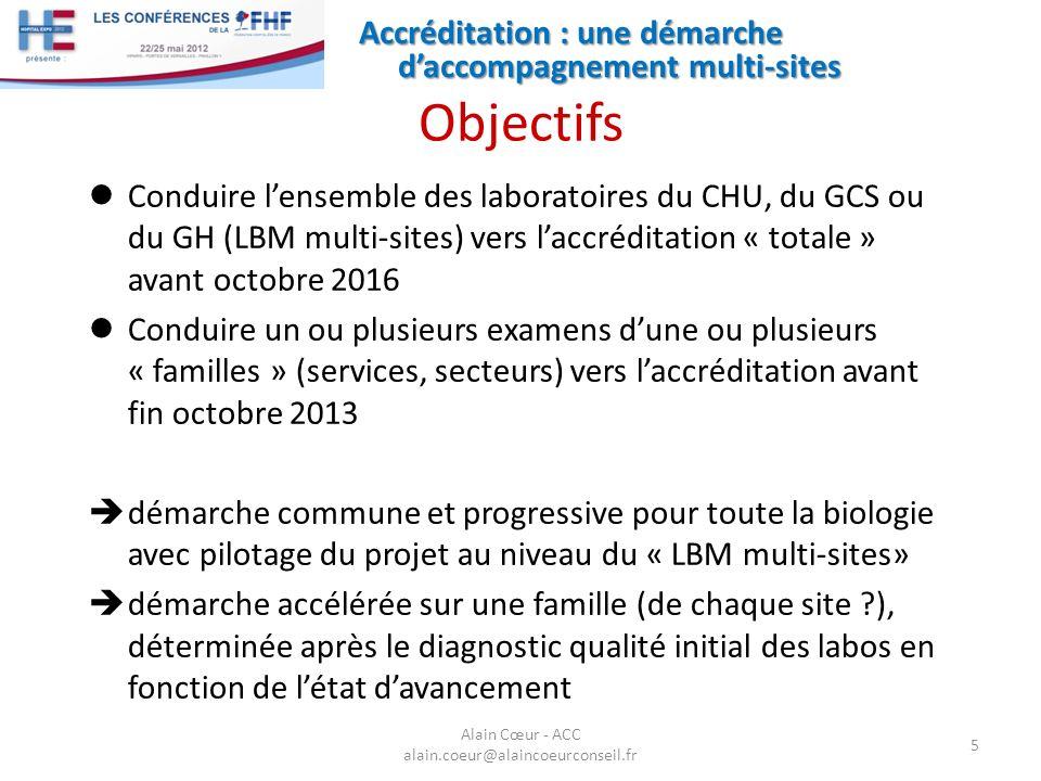 Accréditation : une démarche daccompagnement multi-sites 5 Alain Cœur - ACC alain.coeur@alaincoeurconseil.fr Objectifs Conduire lensemble des laborato