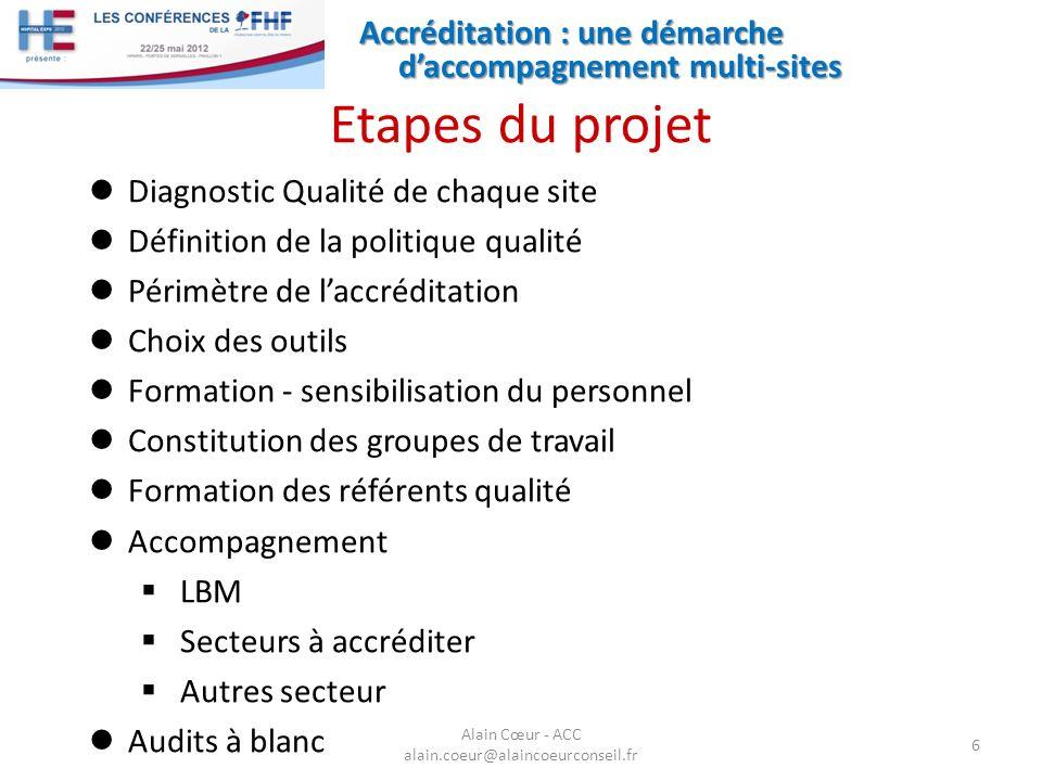Accréditation : une démarche daccompagnement multi-sites 6 Alain Cœur - ACC alain.coeur@alaincoeurconseil.fr Diagnostic Qualité de chaque site Définit
