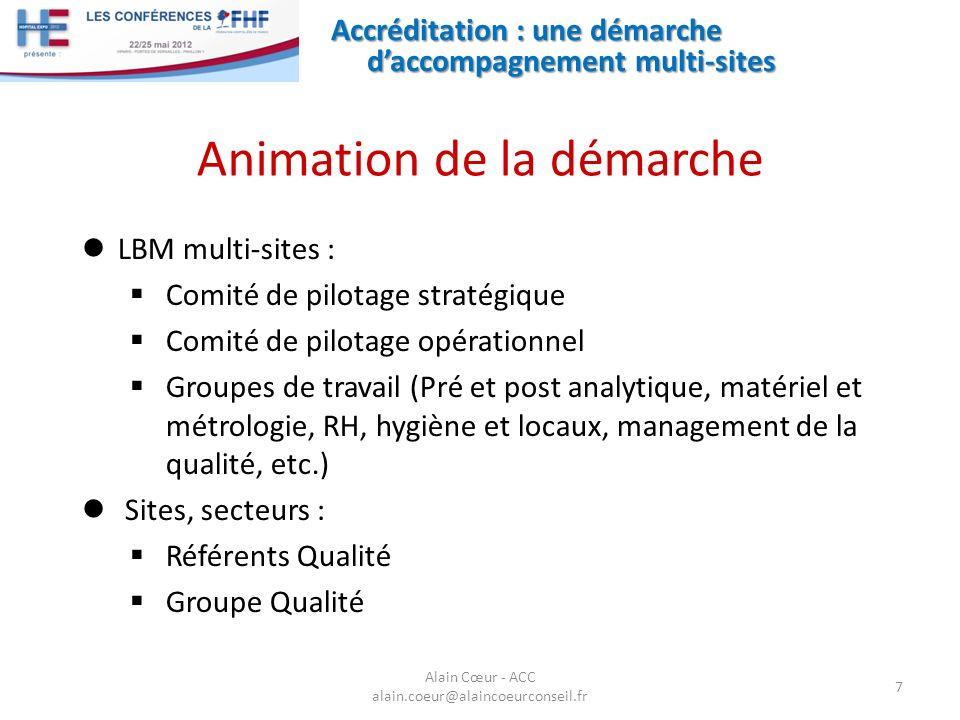 Accréditation : une démarche daccompagnement multi-sites 7 Alain Cœur - ACC alain.coeur@alaincoeurconseil.fr Animation de la démarche LBM multi-sites