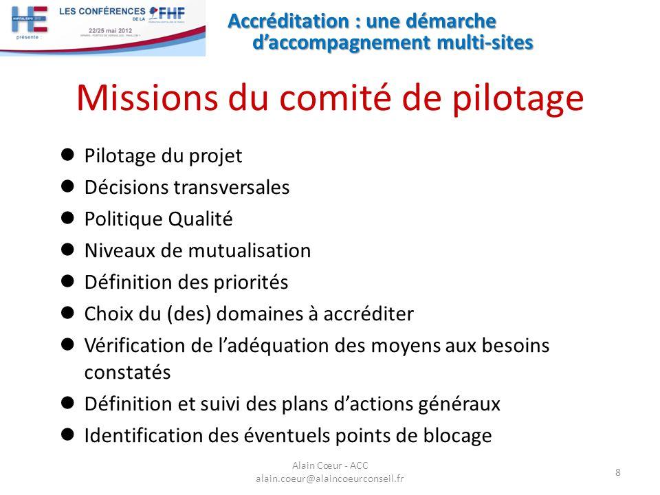 Accréditation : une démarche daccompagnement multi-sites 8 Alain Cœur - ACC alain.coeur@alaincoeurconseil.fr Missions du comité de pilotage Pilotage d
