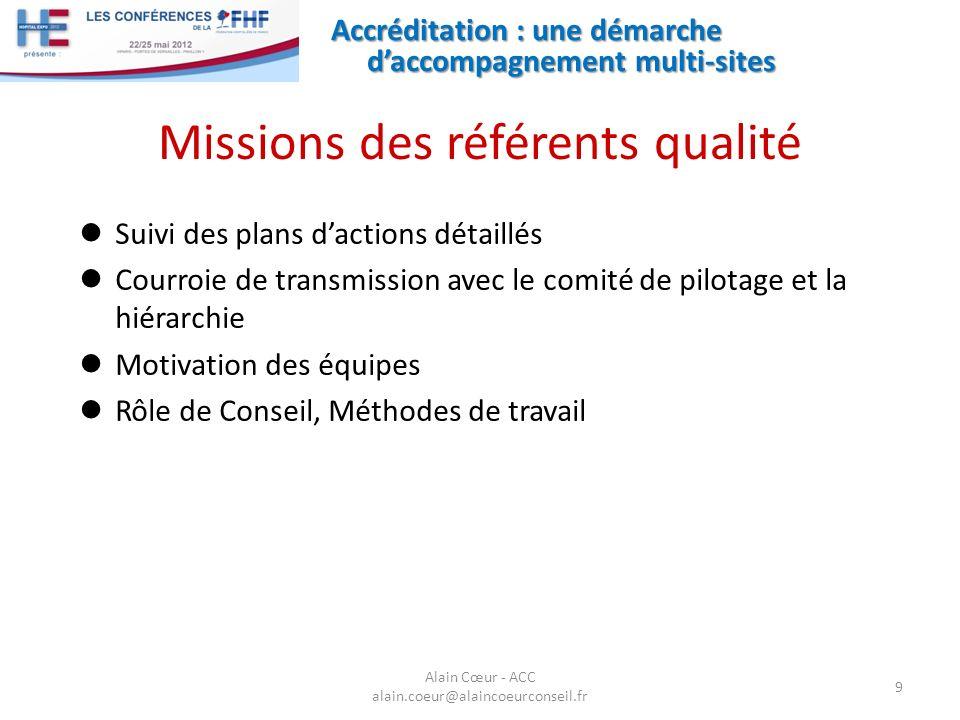 Accréditation : une démarche daccompagnement multi-sites 9 Alain Cœur - ACC alain.coeur@alaincoeurconseil.fr Missions des référents qualité Suivi des