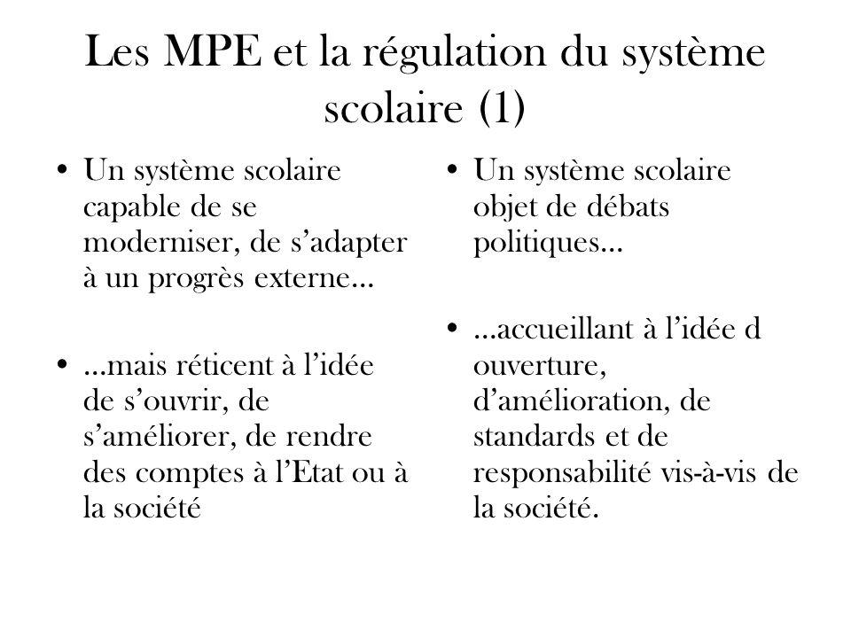 Les MPE et la régulation du système scolaire (1) Un système scolaire capable de se moderniser, de sadapter à un progrès externe… …mais réticent à lidé