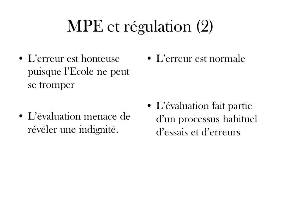 MPE et régulation (2) Lerreur est honteuse puisque lEcole ne peut se tromper Lévaluation menace de révéler une indignité. Lerreur est normale Lévaluat