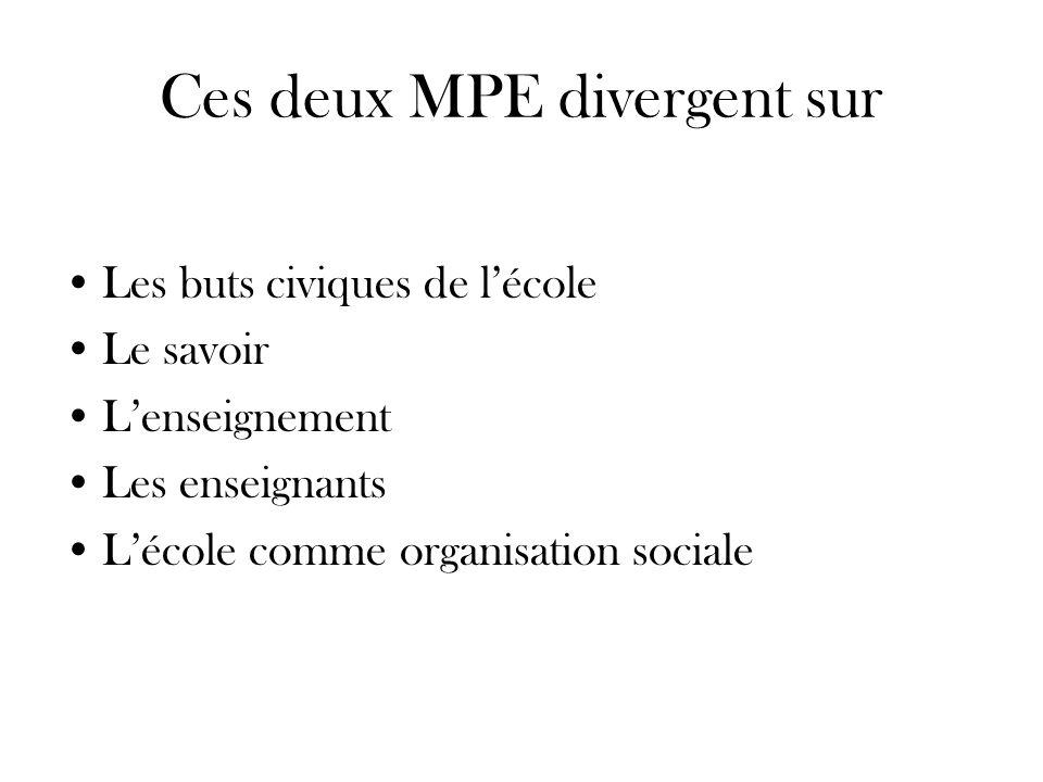 Ces deux MPE divergent sur Les buts civiques de lécole Le savoir Lenseignement Les enseignants Lécole comme organisation sociale