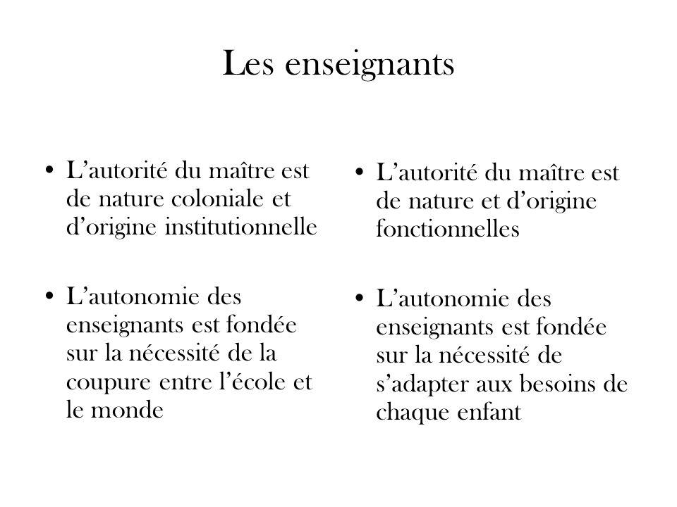 Les enseignants Lautorité du maître est de nature coloniale et dorigine institutionnelle Lautonomie des enseignants est fondée sur la nécessité de la