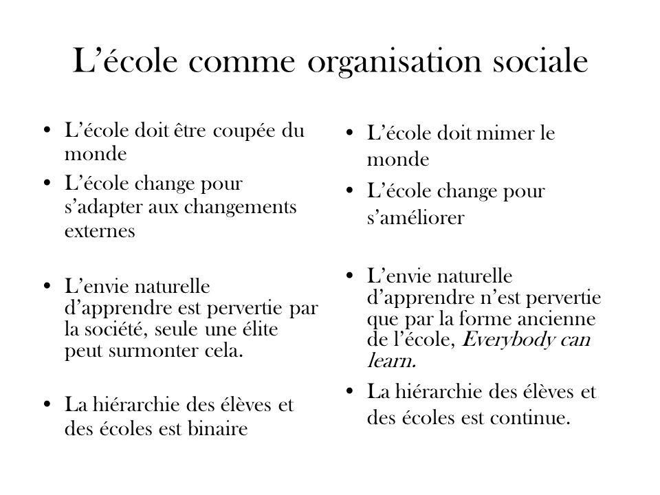 Lécole comme organisation sociale Lécole doit être coupée du monde Lécole change pour sadapter aux changements externes Lenvie naturelle dapprendre es