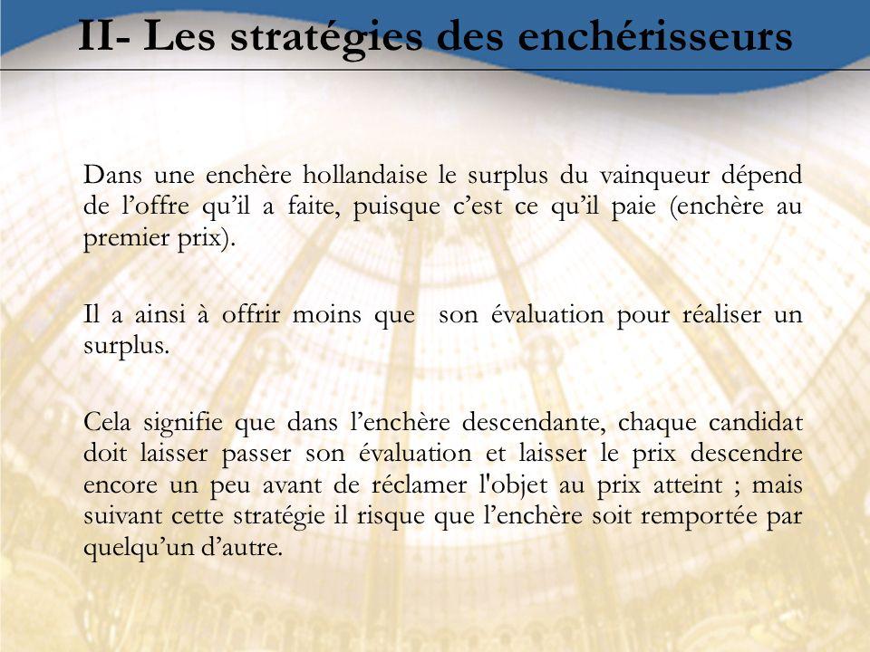 II- Les stratégies des enchérisseurs Dans une enchère hollandaise le surplus du vainqueur dépend de loffre quil a faite, puisque cest ce quil paie (en