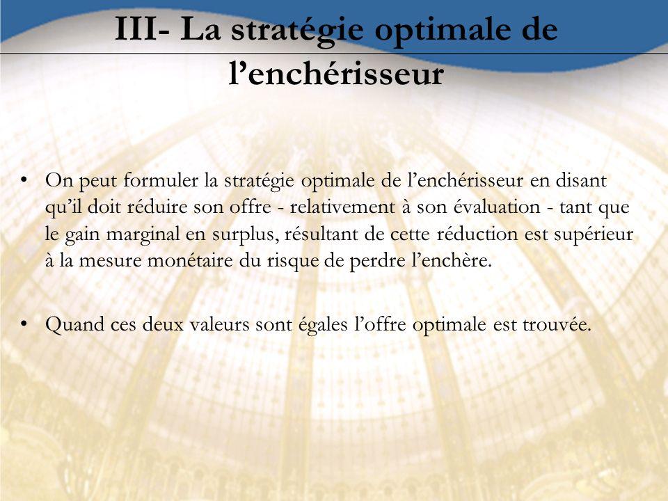 III- La stratégie optimale de lenchérisseur On peut formuler la stratégie optimale de lenchérisseur en disant quil doit réduire son offre - relativeme