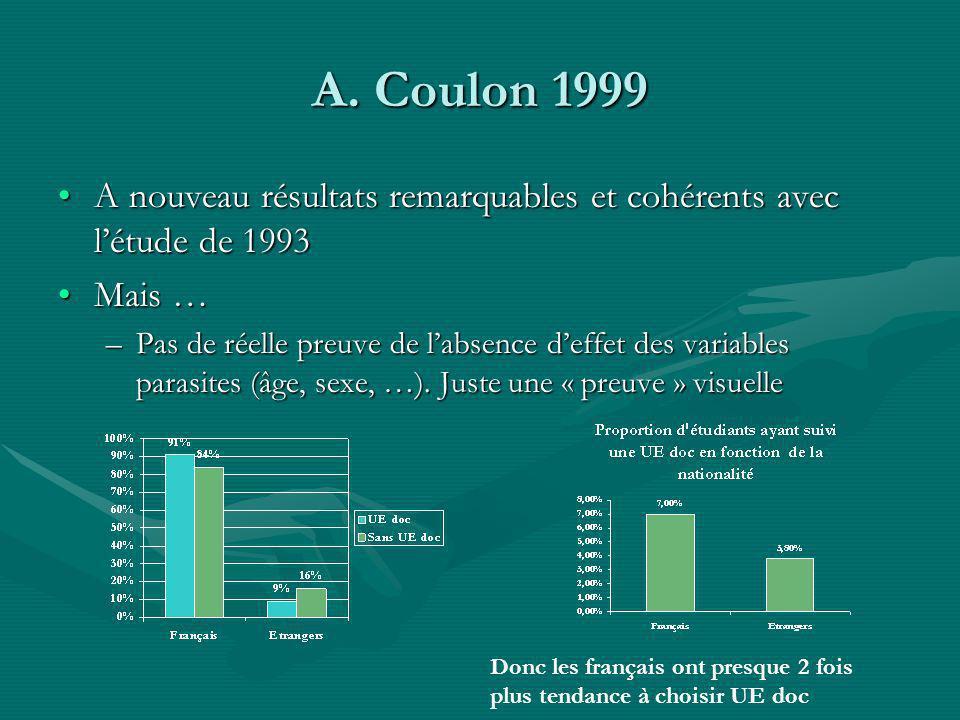 A. Coulon 1999 A nouveau résultats remarquables et cohérents avec létude de 1993A nouveau résultats remarquables et cohérents avec létude de 1993 Mais