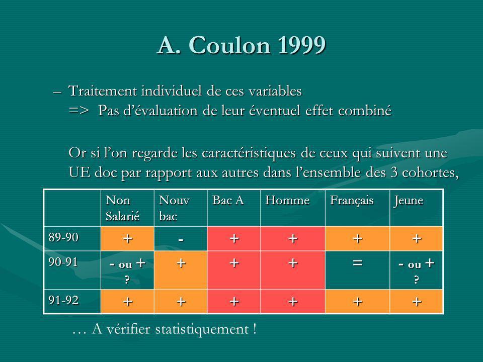 A. Coulon 1999 –Traitement individuel de ces variables => Pas dévaluation de leur éventuel effet combiné Or si lon regarde les caractéristiques de ceu