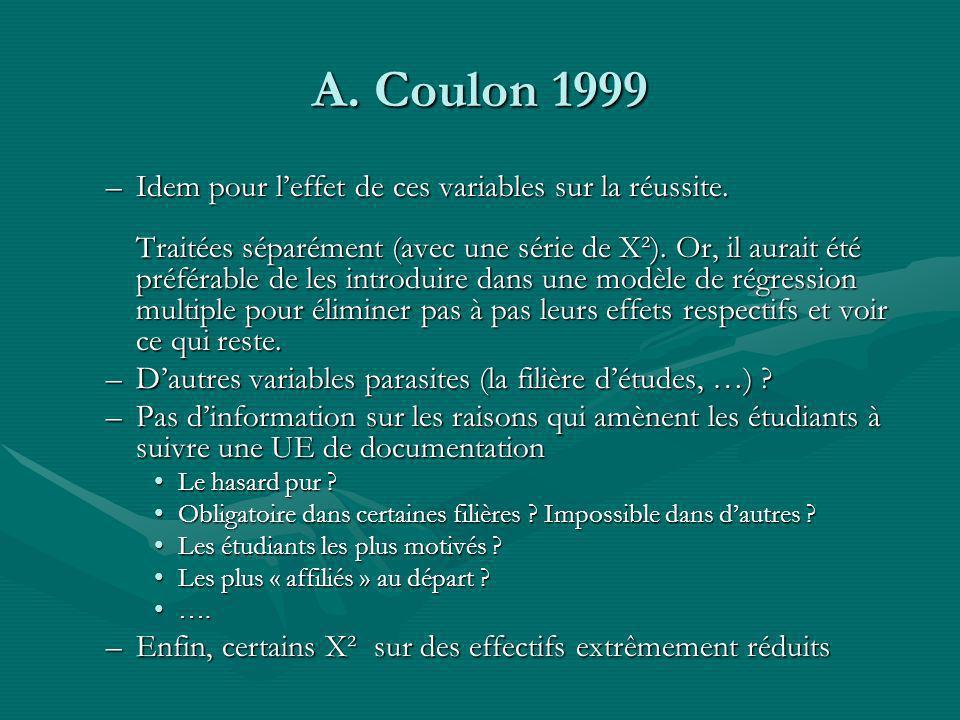 A. Coulon 1999 –Idem pour leffet de ces variables sur la réussite.