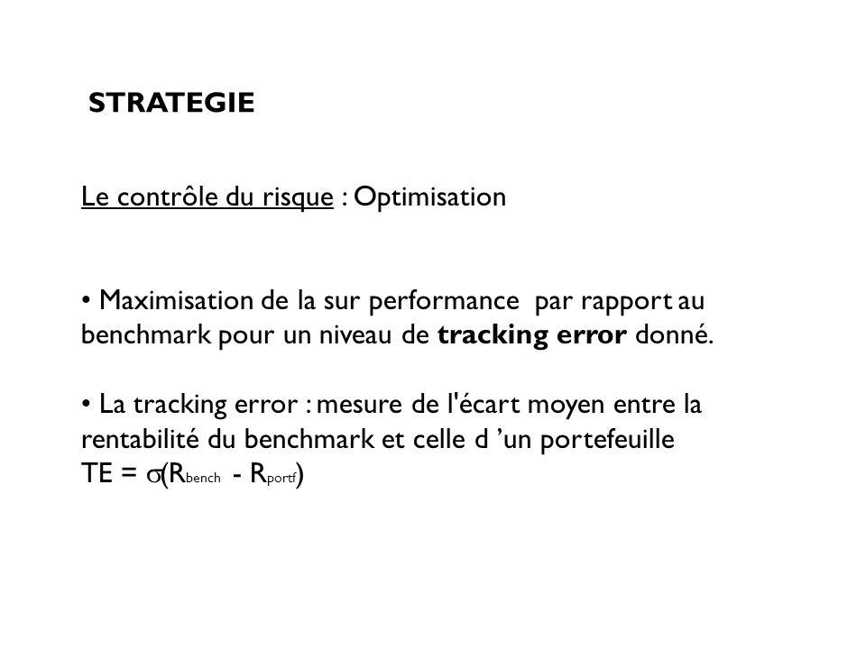 STRATEGIE Le contrôle du risque : Optimisation Maximisation de la sur performance par rapport au benchmark pour un niveau de tracking error donné. La