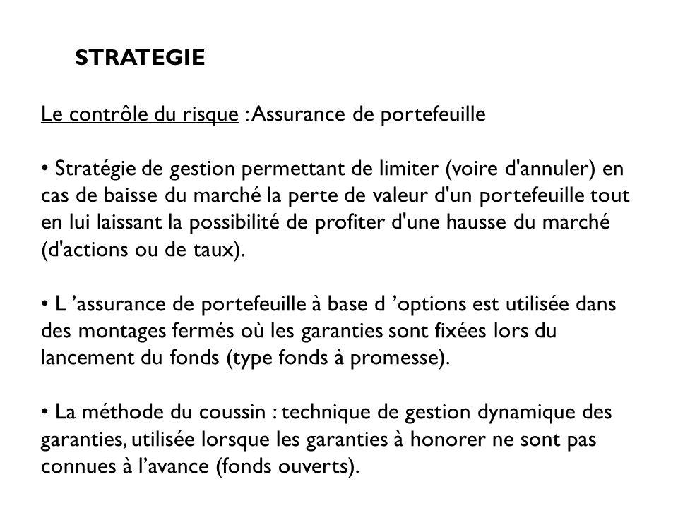 STRATEGIE Le contrôle du risque : Assurance de portefeuille Stratégie de gestion permettant de limiter (voire d'annuler) en cas de baisse du marché la