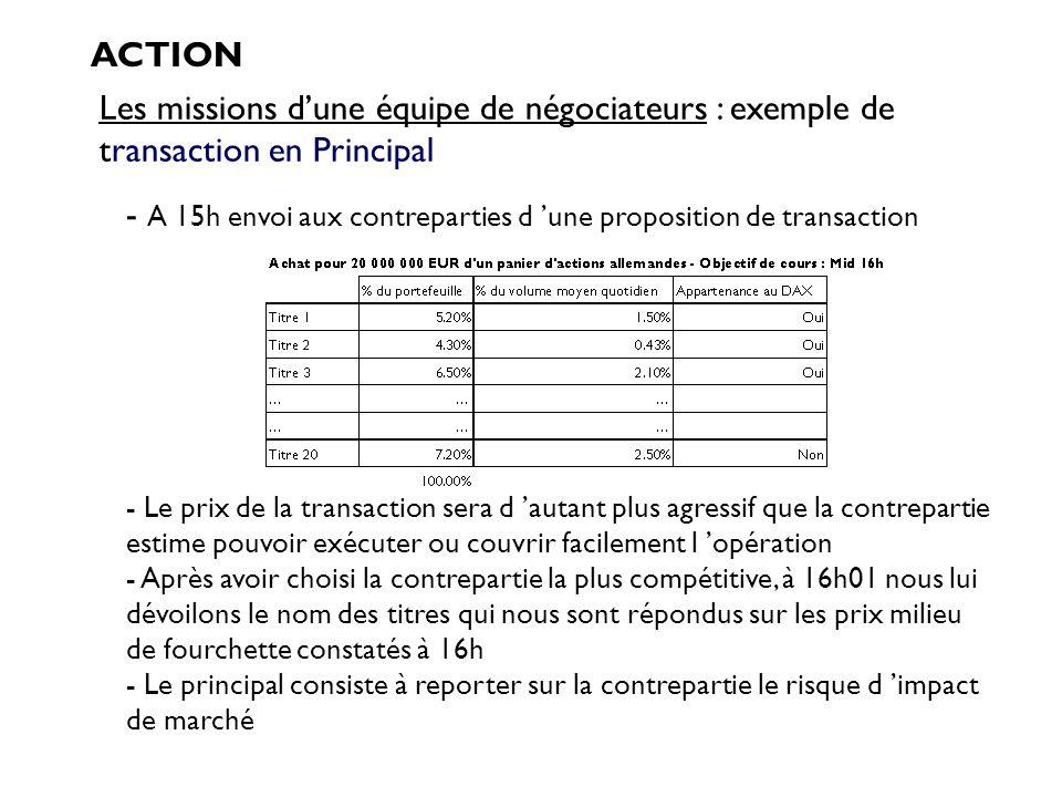 Les missions dune équipe de négociateurs : exemple de transaction en Principal ACTION - A 15h envoi aux contreparties d une proposition de transaction