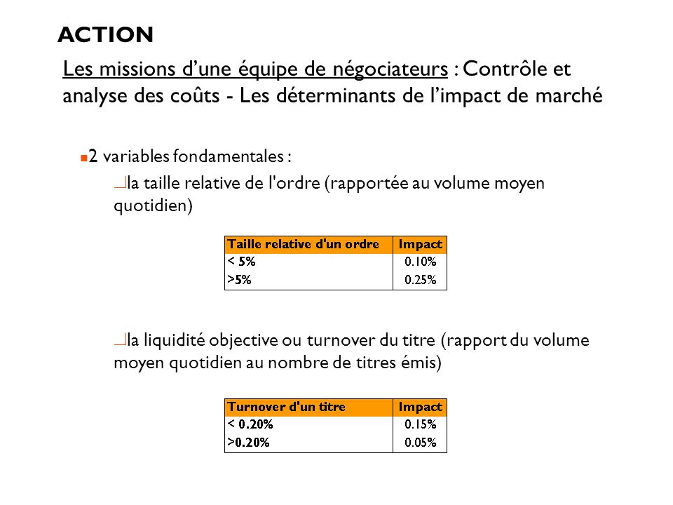 Les missions dune équipe de négociateurs : Contrôle et analyse des coûts - Les déterminants de limpact de marché ACTION n 2 variables fondamentales :