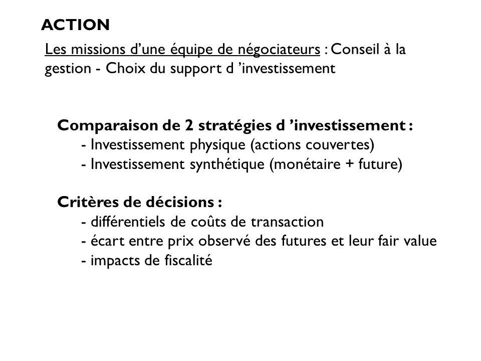 Les missions dune équipe de négociateurs : Conseil à la gestion - Choix du support d investissement ACTION Comparaison de 2 stratégies d investissemen