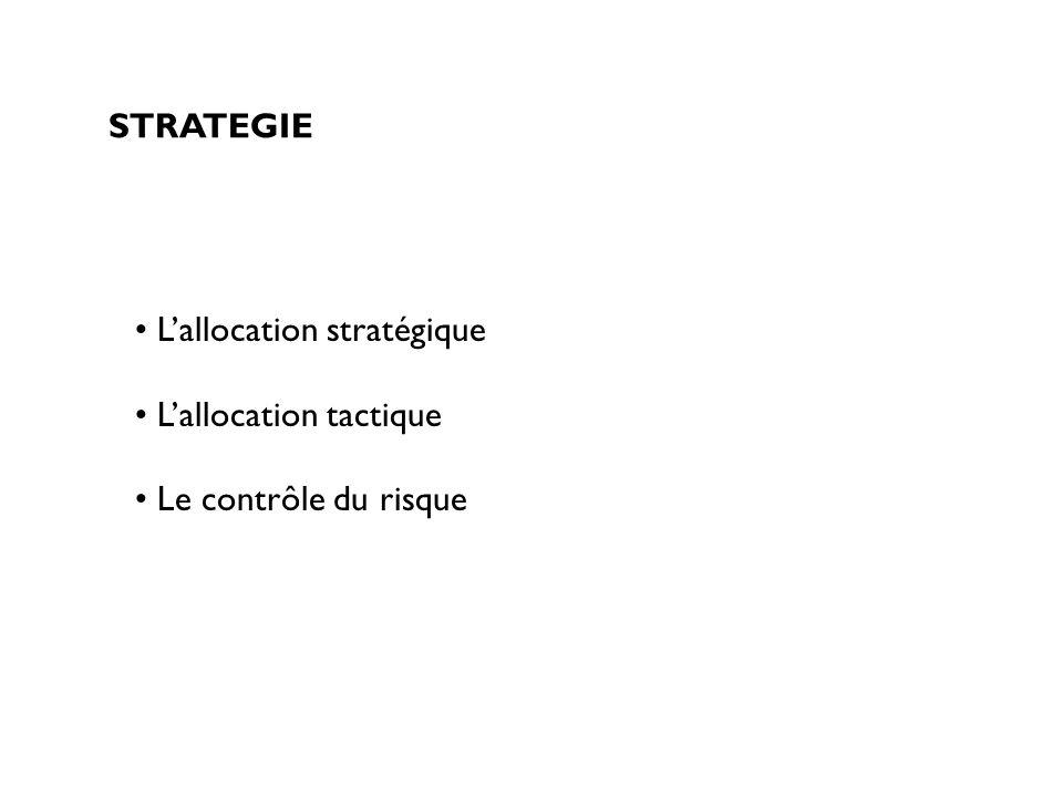 STRATEGIE L allocation stratégique : consiste à définir les grands axes de la politique de l investisseur Déterminer le degré d aversion pour le risque et l horizon de placement afin de définir un benchmark (indice de référence) Définir la composition du portefeuille entre différentes classes d actifs (monétaire, obligations, actions) Déterminer le degré de latitude du gérant par rapport au benchmark (tracking error) Cette étape est plus proche du conseil que de la gestion