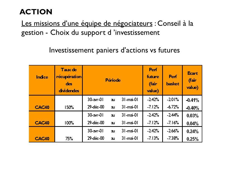 Les missions dune équipe de négociateurs : Conseil à la gestion - Choix du support d investissement ACTION Investissement paniers dactions vs futures