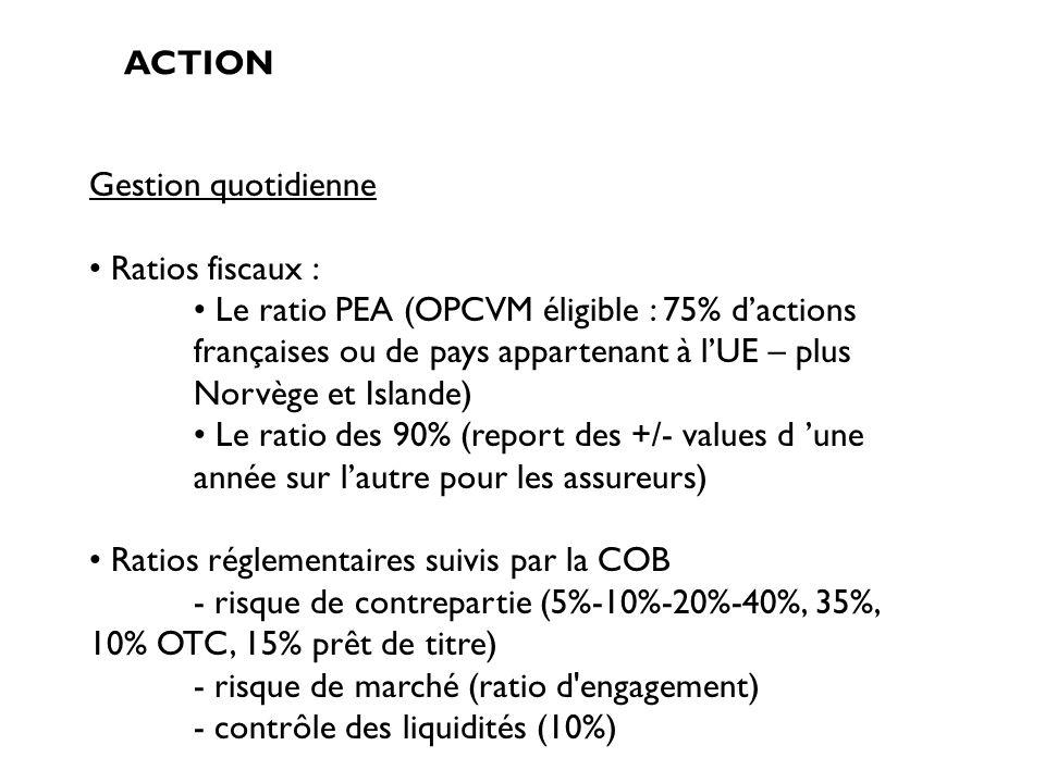 ACTION Gestion quotidienne Ratios fiscaux : Le ratio PEA (OPCVM éligible : 75% dactions françaises ou de pays appartenant à lUE – plus Norvège et Isla