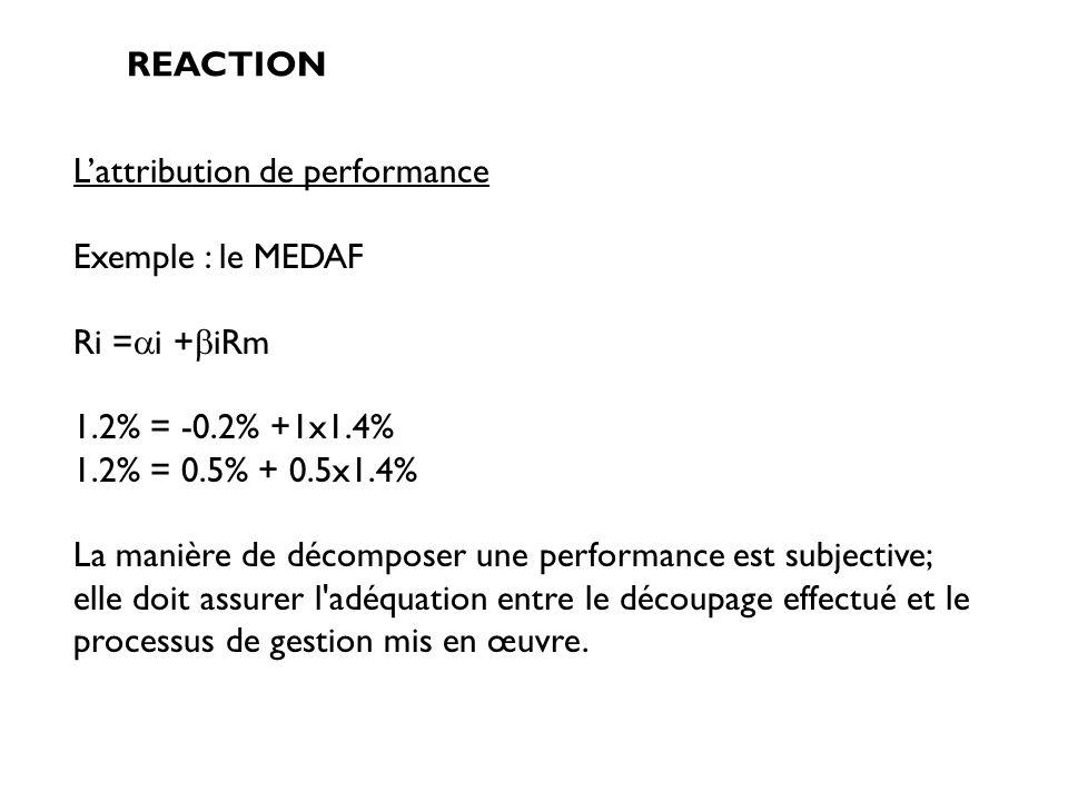 REACTION Lattribution de performance Exemple : le MEDAF Ri = i + iRm 1.2% = -0.2% +1x1.4% 1.2% = 0.5% + 0.5x1.4% La manière de décomposer une performa