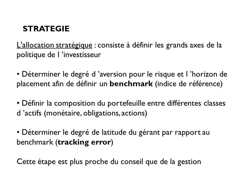 STRATEGIE L'allocation stratégique : consiste à définir les grands axes de la politique de l investisseur Déterminer le degré d aversion pour le risqu