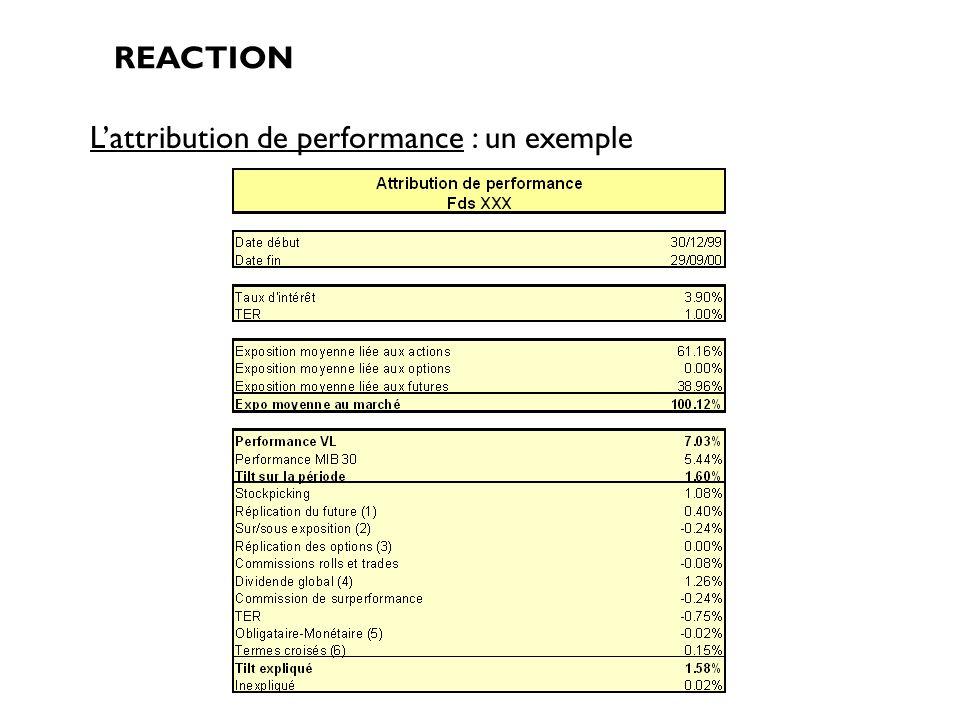 REACTION Lattribution de performance : un exemple