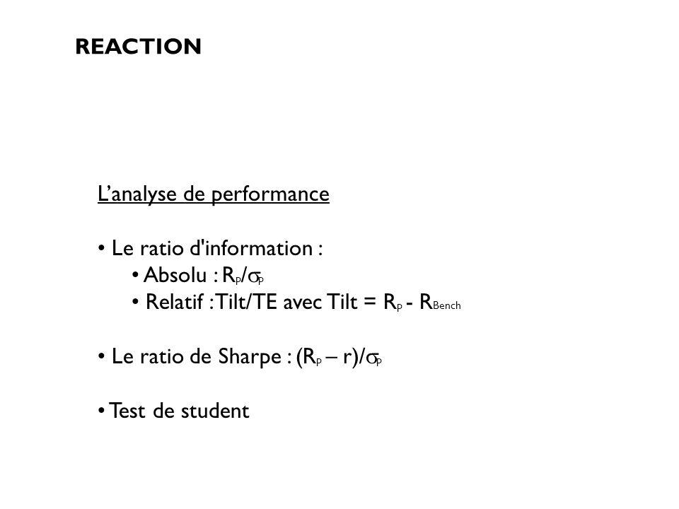 REACTION Lanalyse de performance Le ratio d'information : Absolu : R p / p Relatif : Tilt/TE avec Tilt = R p - R Bench Le ratio de Sharpe : (R p – r)/
