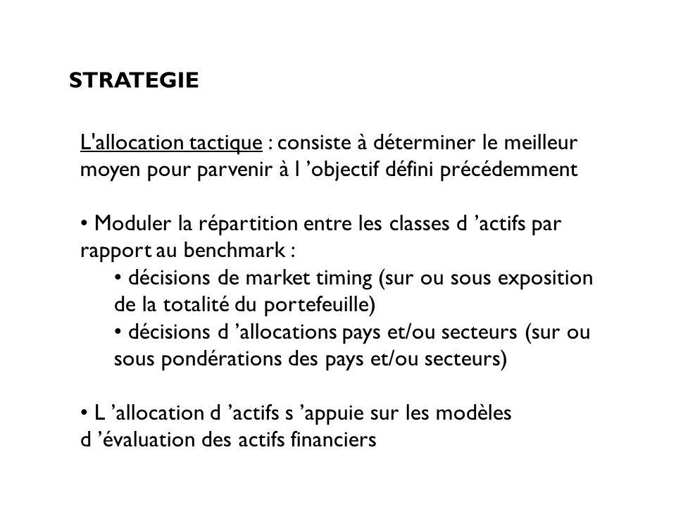 STRATEGIE L'allocation tactique : consiste à déterminer le meilleur moyen pour parvenir à l objectif défini précédemment Moduler la répartition entre