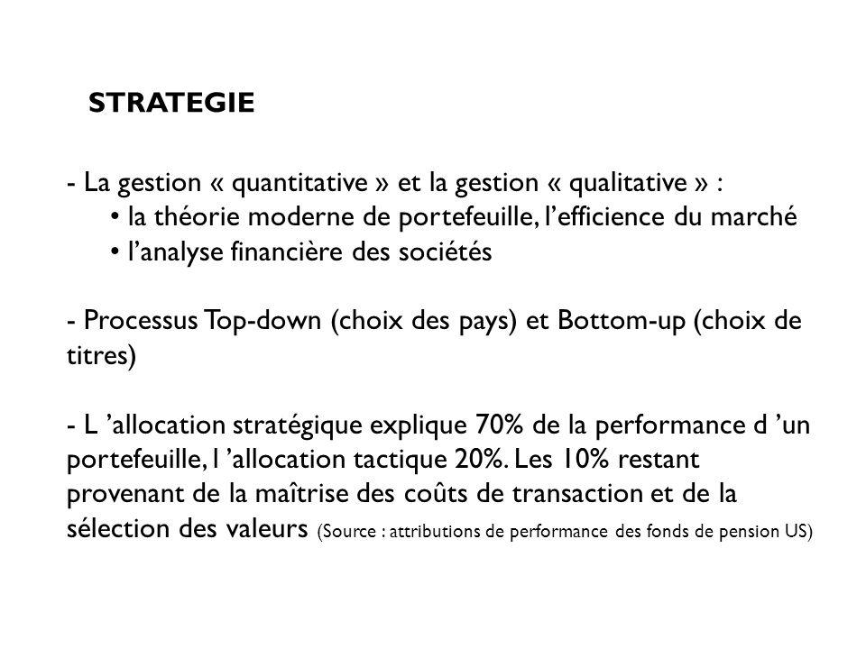 STRATEGIE L allocation tactique : un exemple de modèle dévaluation inspiré de la formule de Gordon Shapiro et Ce modèle vise à déterminer un E/P déquilibre à partir de données de consensus Les déviations par rapport à cet équilibre de LT forment un bruit blanc (Mean Reverting Model) E t,t+1 /P t = + I t + G t,t+1 + U t U t = U t-1 + t Et,t+1 = bénéfice par action entre t et t+1 Pt = prix de l actif en t It = taux d intérêt en t Gt,t+1 = taux de croissance des bénéfices entre t et t+1