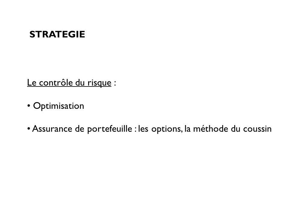 STRATEGIE Le contrôle du risque : Optimisation Maximisation de la sur performance par rapport au benchmark pour un niveau de tracking error donné.