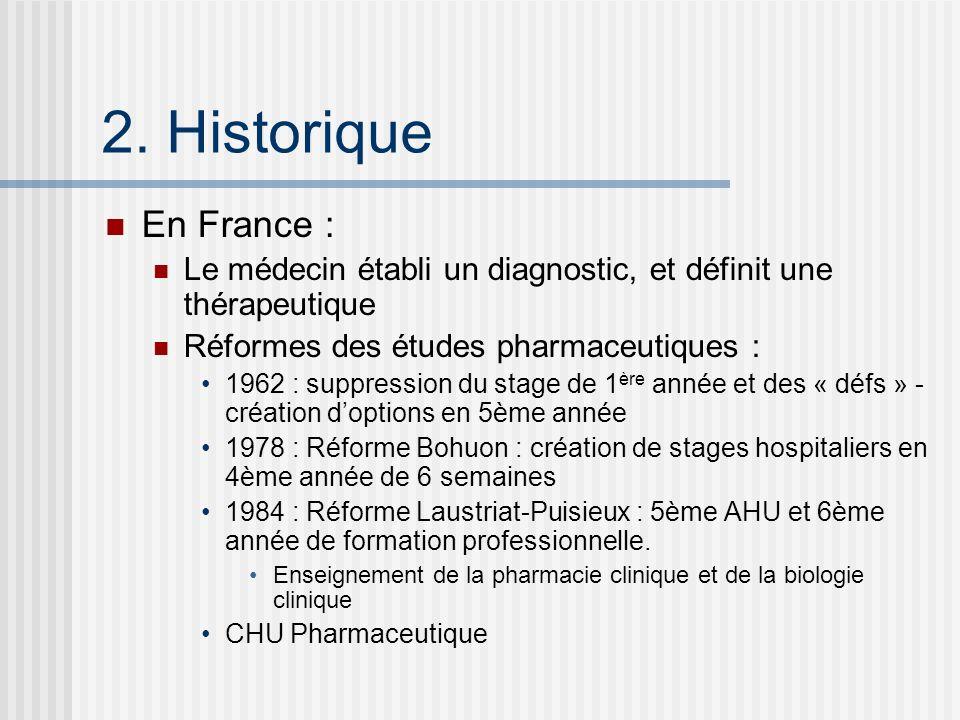 2. Historique En France : Le médecin établi un diagnostic, et définit une thérapeutique Réformes des études pharmaceutiques : 1962 : suppression du st