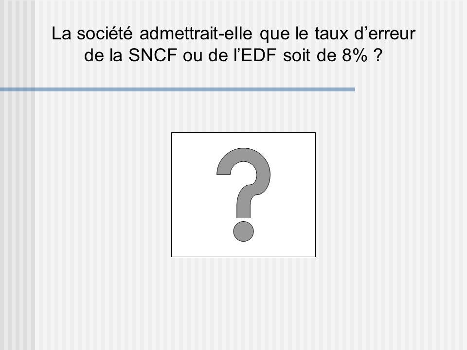 La société admettrait-elle que le taux derreur de la SNCF ou de lEDF soit de 8% ?