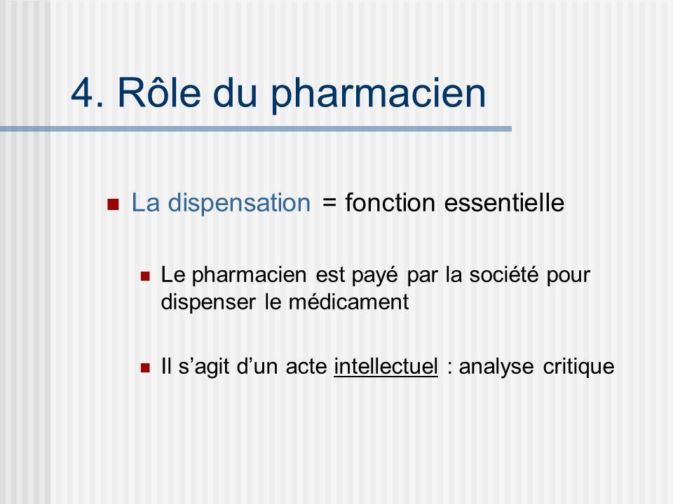 4. Rôle du pharmacien La dispensation = fonction essentielle Le pharmacien est payé par la société pour dispenser le médicament Il sagit dun acte inte