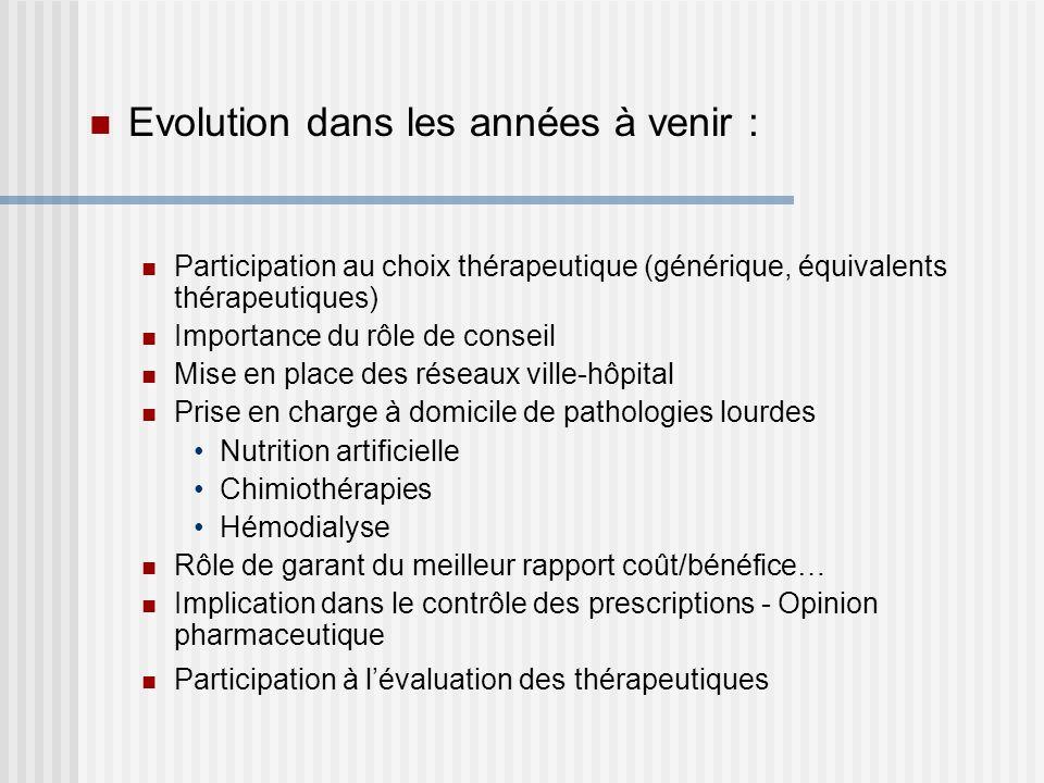 Evolution dans les années à venir : Participation au choix thérapeutique (générique, équivalents thérapeutiques) Importance du rôle de conseil Mise en