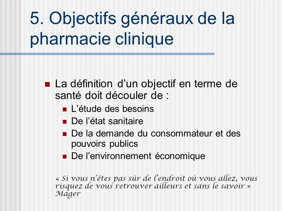 La définition dun objectif en terme de santé doit découler de : Létude des besoins De létat sanitaire De la demande du consommateur et des pouvoirs pu