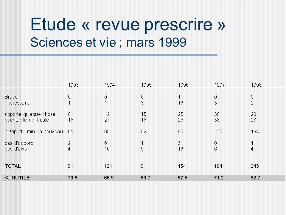 Etude « revue prescrire » Sciences et vie ; mars 1999