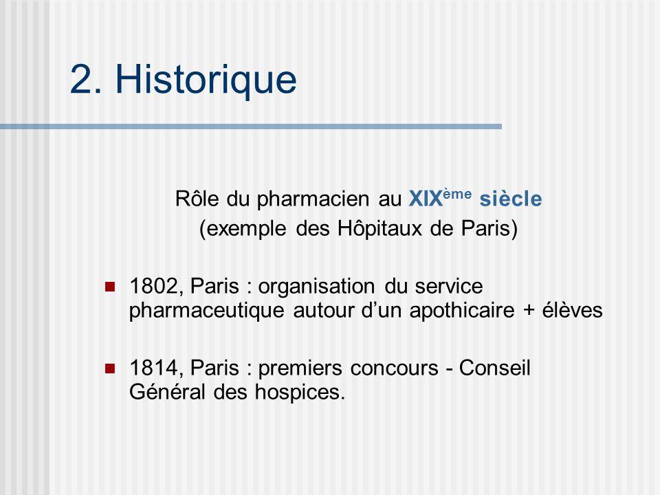 Rôle du pharmacien au XIX ème siècle (exemple des Hôpitaux de Paris) 1802, Paris : organisation du service pharmaceutique autour dun apothicaire + élè